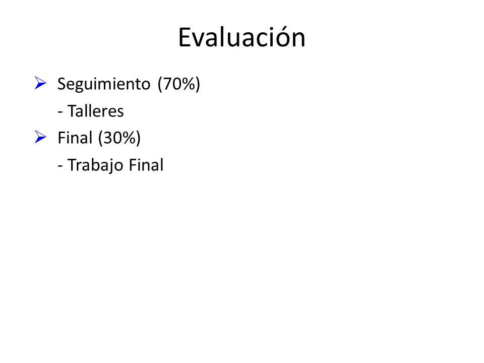 Evaluación Seguimiento (70%) - Talleres Final (30%) - Trabajo Final