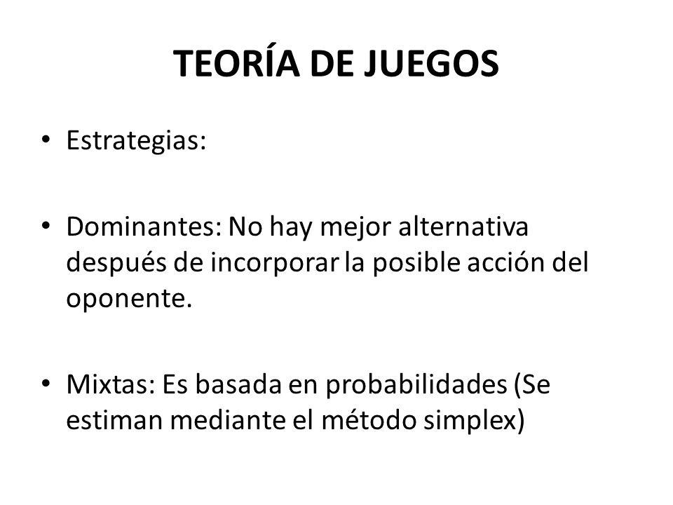 Estrategias: Dominantes: No hay mejor alternativa después de incorporar la posible acción del oponente. Mixtas: Es basada en probabilidades (Se estima