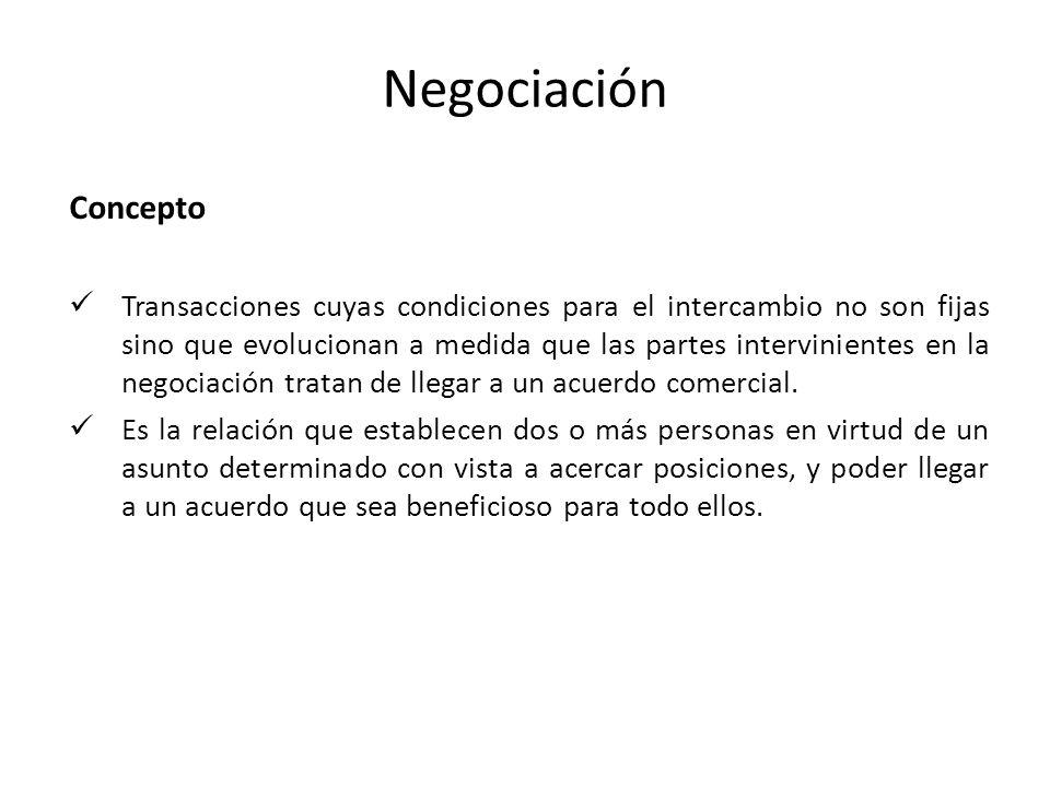 Negociación Concepto Transacciones cuyas condiciones para el intercambio no son fijas sino que evolucionan a medida que las partes intervinientes en l