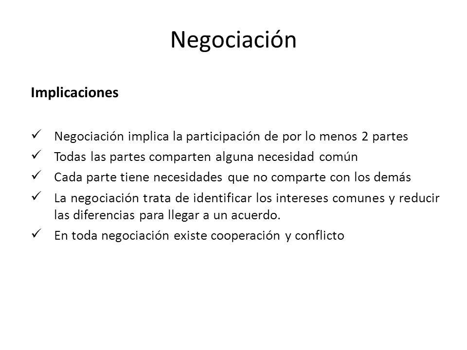 Negociación Implicaciones Negociación implica la participación de por lo menos 2 partes Todas las partes comparten alguna necesidad común Cada parte t