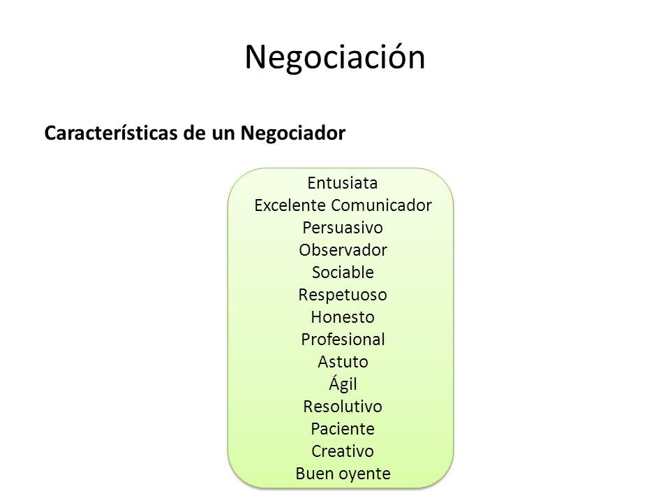 Negociación Características de un Negociador Entusiata Excelente Comunicador Persuasivo Observador Sociable Respetuoso Honesto Profesional Astuto Ágil