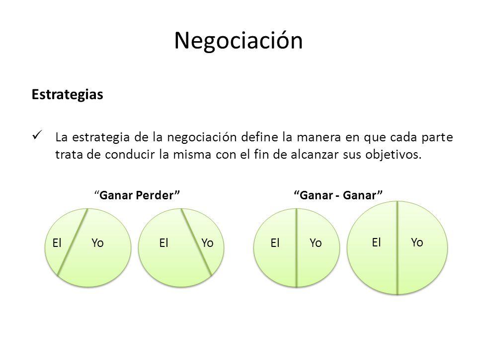 Negociación Estrategias La estrategia de la negociación define la manera en que cada parte trata de conducir la misma con el fin de alcanzar sus objet