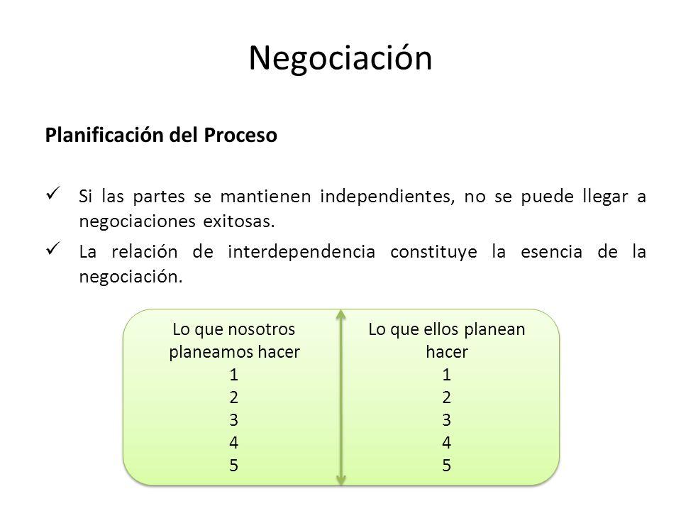 Negociación Planificación del Proceso Si las partes se mantienen independientes, no se puede llegar a negociaciones exitosas. La relación de interdepe