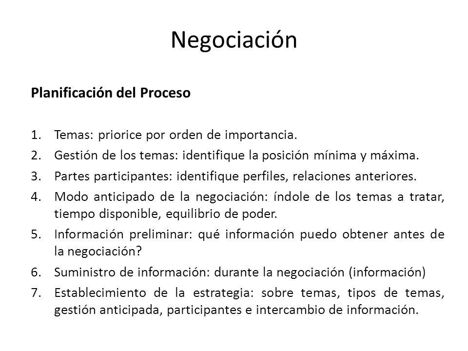 Negociación Planificación del Proceso 1.Temas: priorice por orden de importancia. 2.Gestión de los temas: identifique la posición mínima y máxima. 3.P