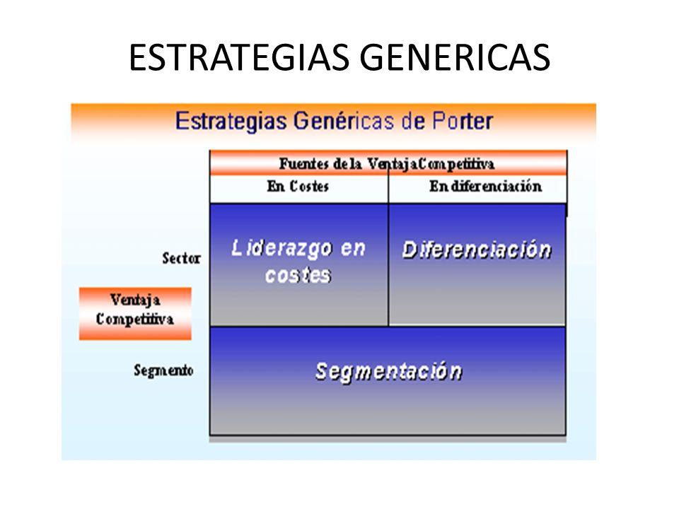 TEORÍA DE JUEGOS Matriz de mercado capturado o perdido por la empresa A: Estrategia B1 Estrategia B2 Estrategia B3 Estrategia B4 Estrategia A1 8-29-3 Estrategia A2 6568 Estrategia A3 -24-95