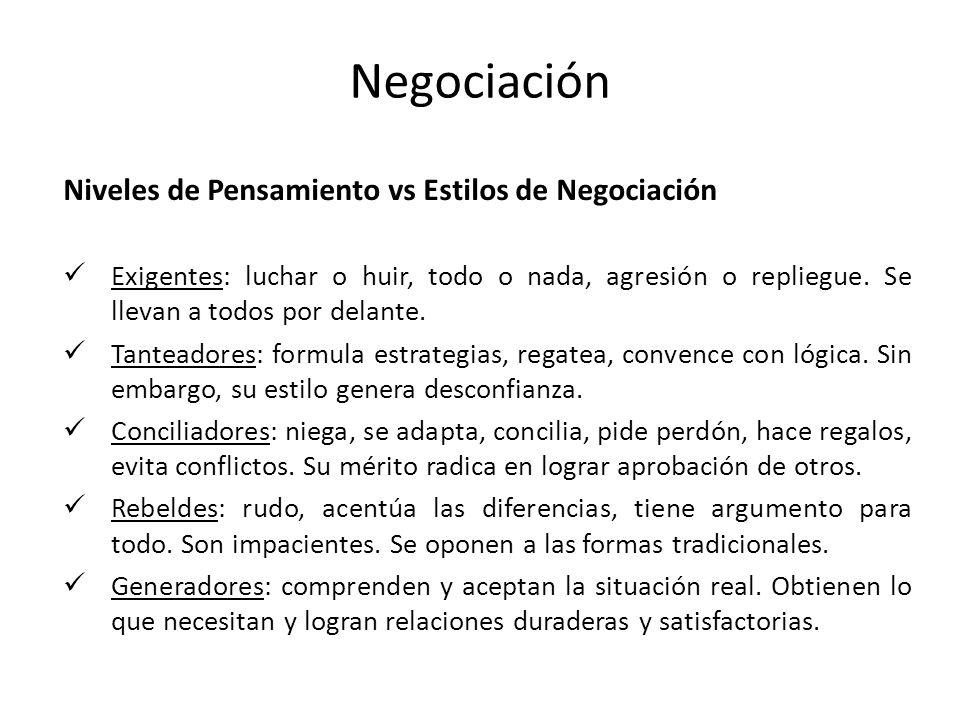 Negociación Niveles de Pensamiento vs Estilos de Negociación Exigentes: luchar o huir, todo o nada, agresión o repliegue. Se llevan a todos por delant
