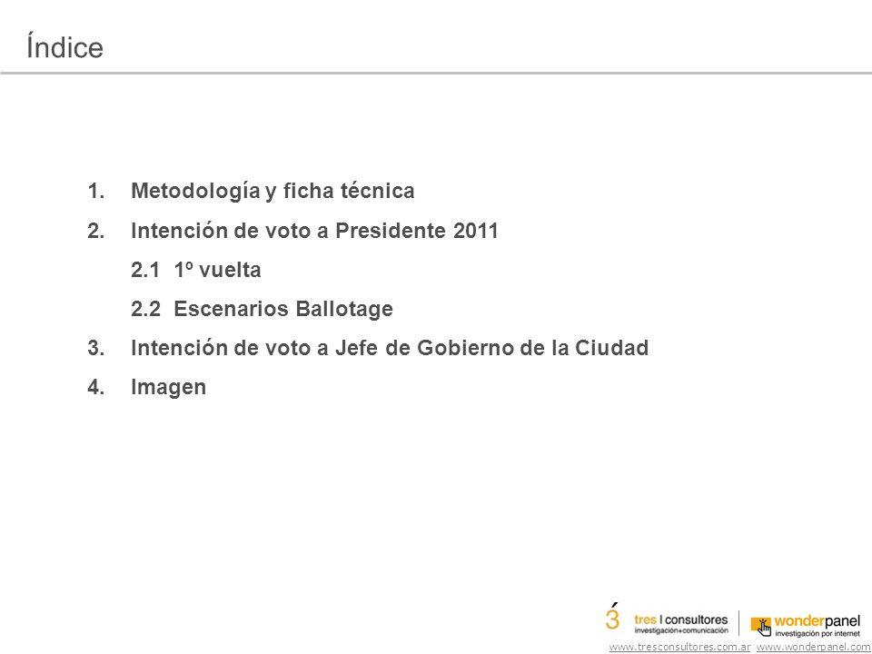 www.tresconsultores.com.ar www.wonderpanel.com Índice 1.Metodología y ficha técnica 2.Intención de voto a Presidente 2011 2.1 1º vuelta 2.2 Escenarios Ballotage 3.Intención de voto a Jefe de Gobierno de la Ciudad 4.Imagen