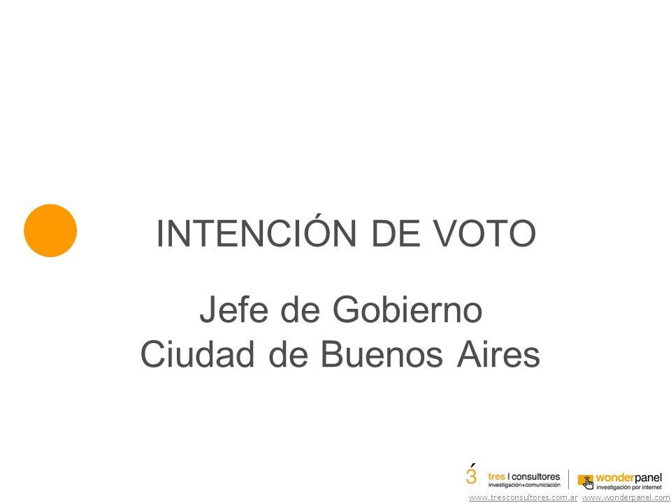 www.tresconsultores.com.ar www.wonderpanel.com INTENCI Ó N DE VOTO Jefe de Gobierno Ciudad de Buenos Aires