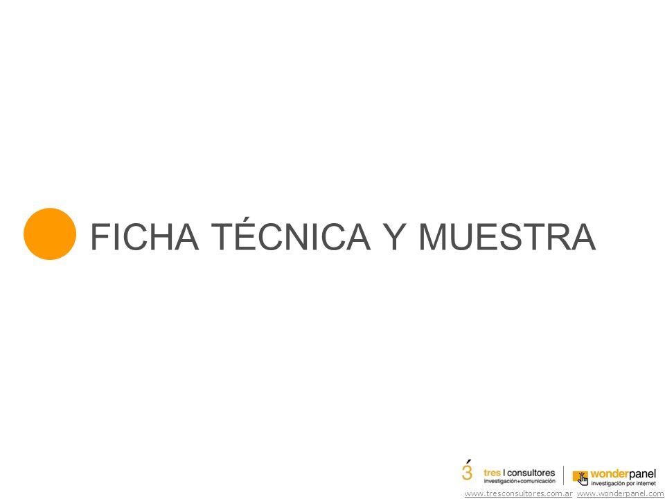 www.tresconsultores.com.ar www.wonderpanel.com FICHA TÉCNICA Y MUESTRA