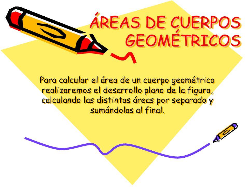 ÁREAS DE CUERPOS GEOMÉTRICOS Para calcular el área de un cuerpo geométrico realizaremos el desarrollo plano de la figura, calculando las distintas áre