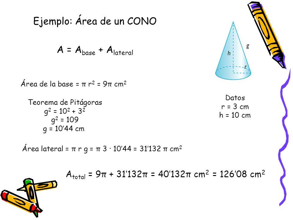 Ejemplo: Área de un CONO A = A base + A lateral Área de la base = π r 2 = 9π cm 2 Área lateral = π r g = π 3 · 1044 = 31132 π cm 2 A total = 9π + 3113