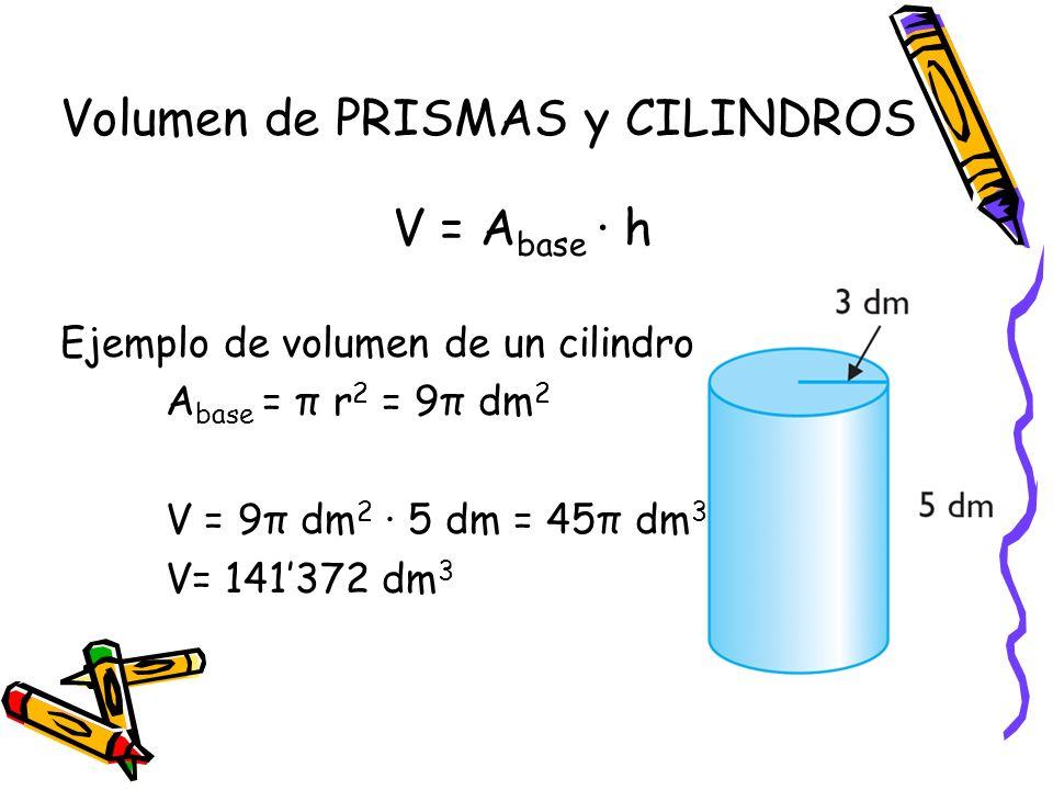 Volumen de PRISMAS y CILINDROS V = A base · h Ejemplo de volumen de un cilindro A base = π r 2 = 9π dm 2 V = 9π dm 2 · 5 dm = 45π dm 3 V= 141372 dm 3