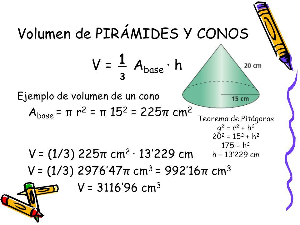 Volumen de PIRÁMIDES Y CONOS V = A base · h Ejemplo de volumen de un cono A base = π r 2 = π 15 2 = 225π cm 2 V = (1/3) 225π cm 2 · 13229 cm V = (1/3)