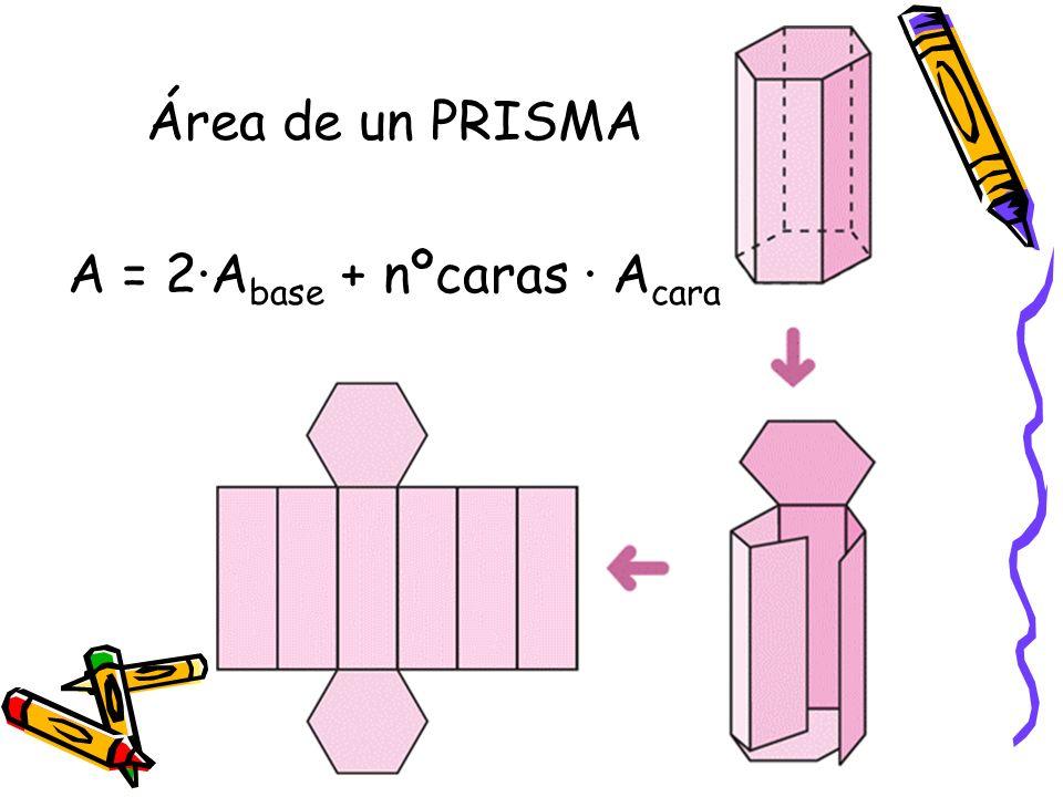 Ejemplo: Área de un TRONCO DE CONO A = A base mayor + A base menor + A lateral A base mayor = π R 2 = 64π cm 2 A base menor = π r 2 = 4π cm 2 A lateral = π g (R + r) = π 10 (8 + 2) cm 2 A lateral = 100 π cm 2 A total = 64π + 4 π + 100π = 168 π cm 2 A total = 52778 cm 2 Teorema de Pitágoras g 2 = 6 2 + 8 2 g 2 = 100 g = 10 cm