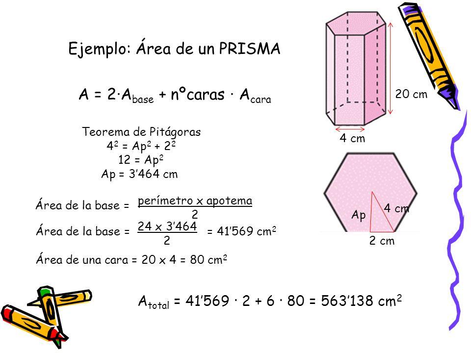 Ejemplo: Área de un PRISMA A = 2·A base + nºcaras · A cara 20 cm 4 cm Ap 2 cm 4 cm Teorema de Pitágoras 4 2 = Ap 2 + 2 2 12 = Ap 2 Ap = 3464 cm Área d