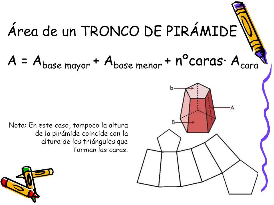 Área de un TRONCO DE PIRÁMIDE A = A base mayor + A base menor + nºcaras· A cara Nota: En este caso, tampoco la altura de la pirámide coincide con la a