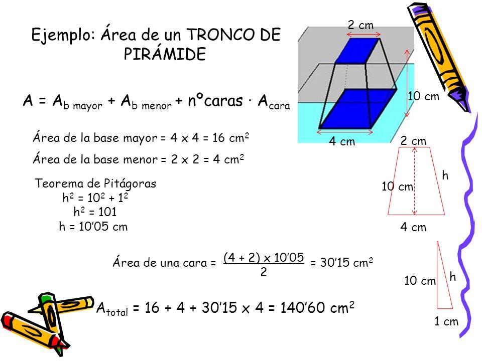Ejemplo: Área de un TRONCO DE PIRÁMIDE A = A b mayor + A b menor + nºcaras · A cara 10 cm 4 cm h Teorema de Pitágoras h 2 = 10 2 + 1 2 h 2 = 101 h = 1