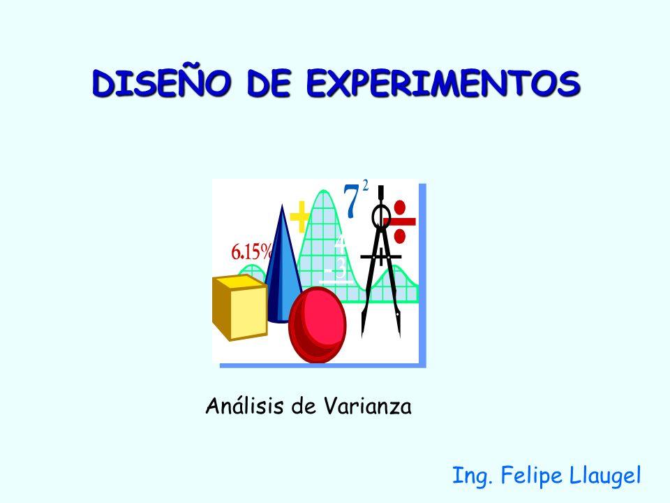DISEÑO DE EXPERIMENTOS Ing. Felipe Llaugel Análisis de Varianza