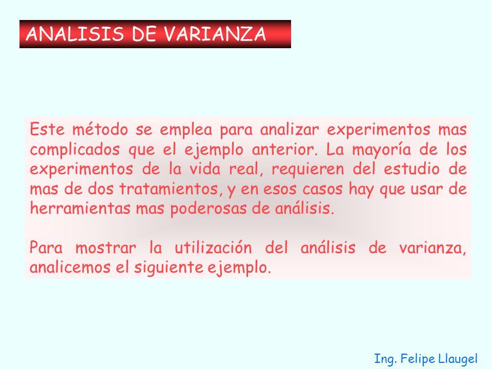 Ing. Felipe Llaugel ANALISIS DE VARIANZA Este método se emplea para analizar experimentos mas complicados que el ejemplo anterior. La mayoría de los e