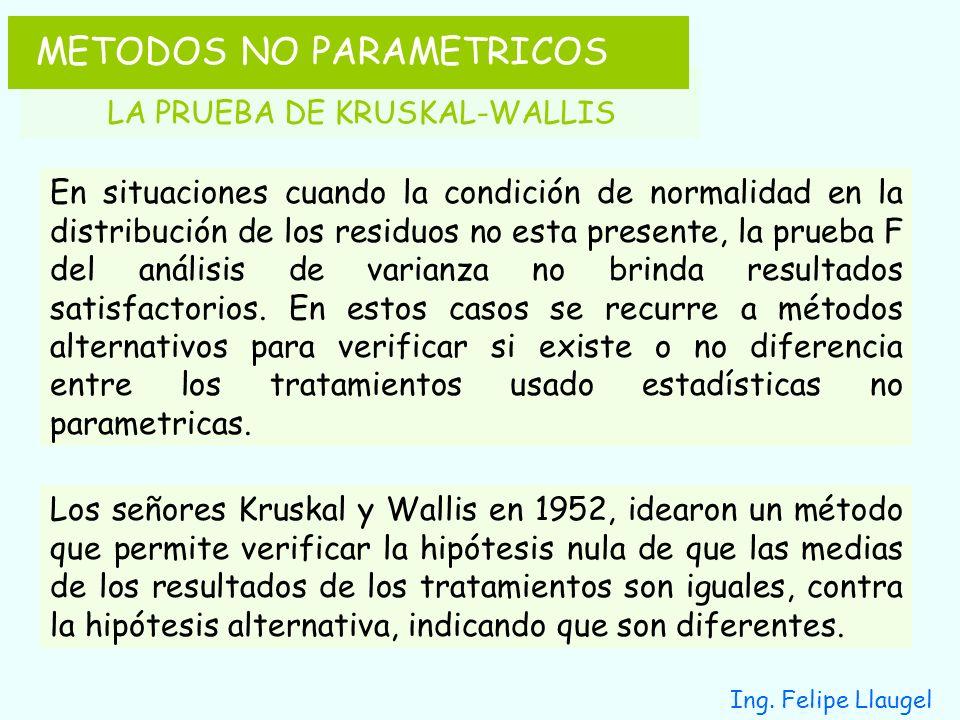 Ing. Felipe Llaugel Los señores Kruskal y Wallis en 1952, idearon un método que permite verificar la hipótesis nula de que las medias de los resultado