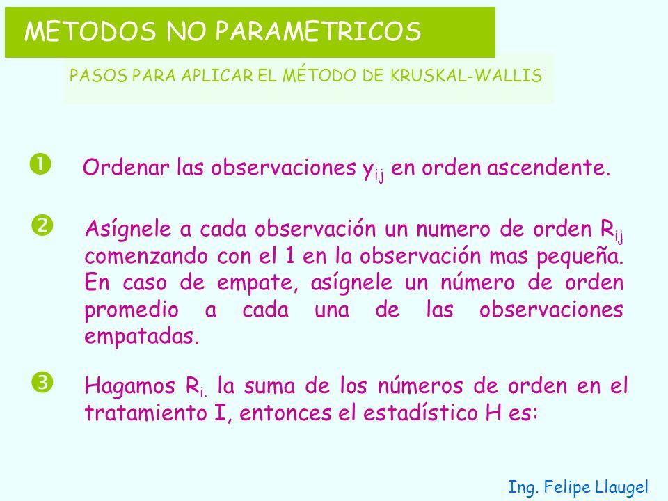Ing. Felipe Llaugel METODOS NO PARAMETRICOS PASOS PARA APLICAR EL MÉTODO DE KRUSKAL-WALLIS Ordenar las observaciones y ij en orden ascendente. Asígnel