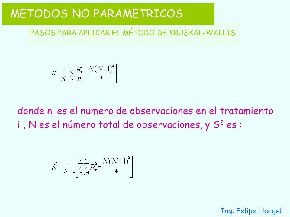Ing. Felipe Llaugel METODOS NO PARAMETRICOS PASOS PARA APLICAR EL MÉTODO DE KRUSKAL-WALLIS donde n i es el numero de observaciones en el tratamiento i