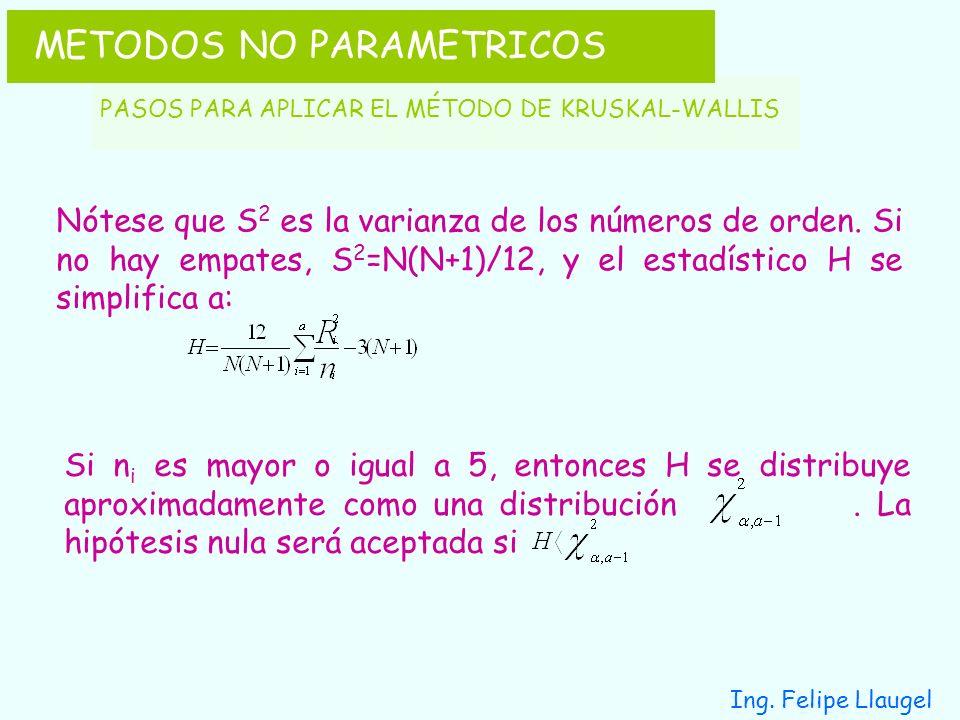 Ing. Felipe Llaugel METODOS NO PARAMETRICOS PASOS PARA APLICAR EL MÉTODO DE KRUSKAL-WALLIS Nótese que S 2 es la varianza de los números de orden. Si n