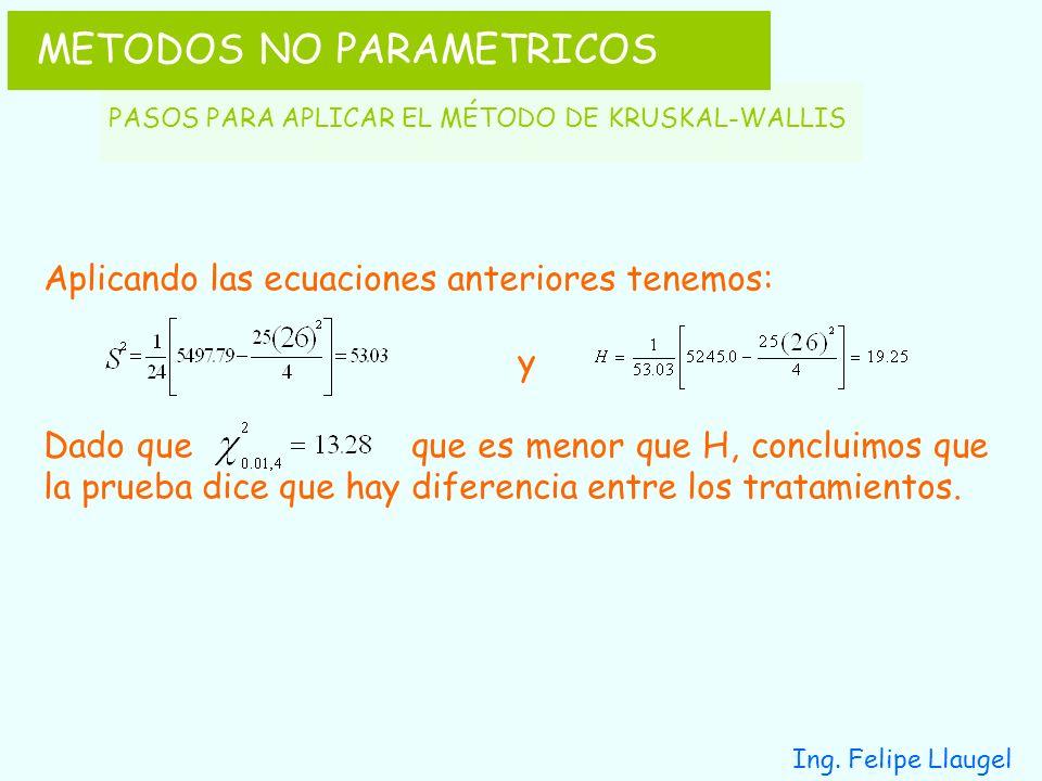Ing. Felipe Llaugel Aplicando las ecuaciones anteriores tenemos: y Dado que que es menor que H, concluimos que la prueba dice que hay diferencia entre