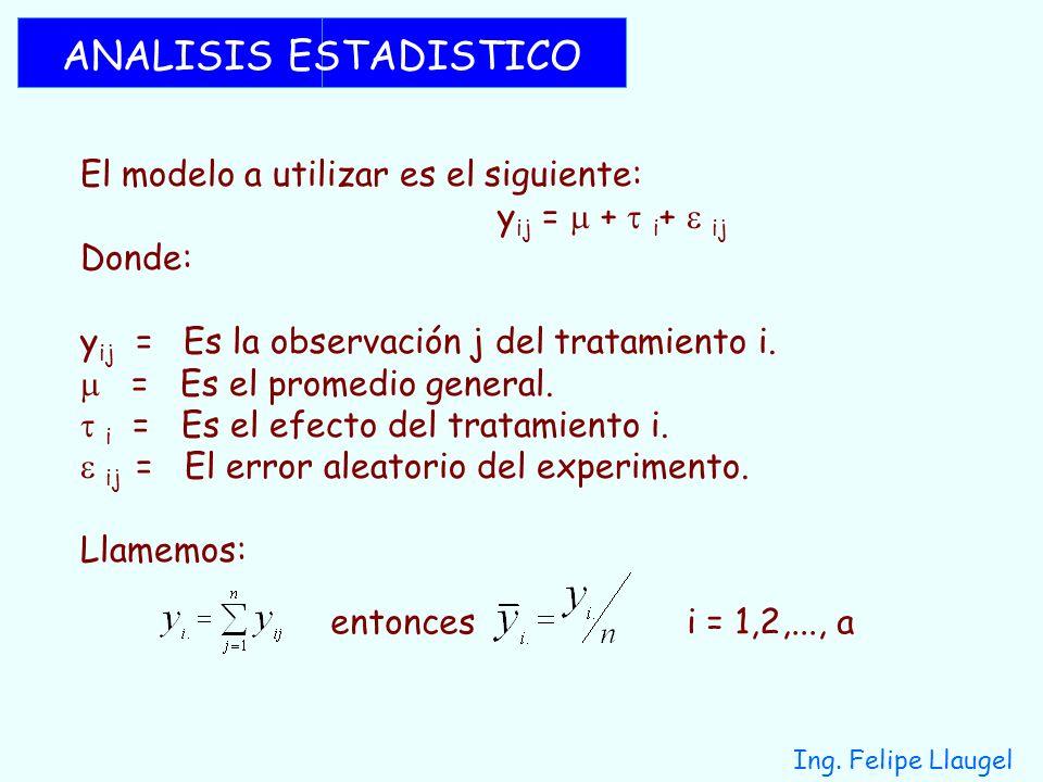 Ing. Felipe Llaugel ANALISIS ESTADISTICO El modelo a utilizar es el siguiente: y ij = + i + ij Donde: y ij = Es la observación j del tratamiento i. =