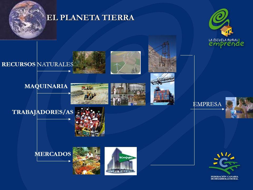 EL PLANETA TIERRA RECURSOS NATURALES MAQUINARIA TRABAJADORES/AS EMPRESA MERCADOS