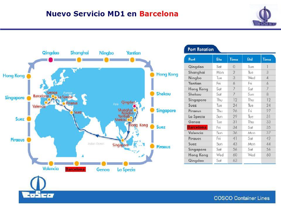Nuevo Servicio MD1 en Barcelona