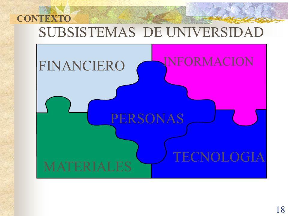 18 PERSONAS INFORMACION TECNOLOGIA MATERIALES FINANCIERO SUBSISTEMAS DE UNIVERSIDAD CONTEXTO