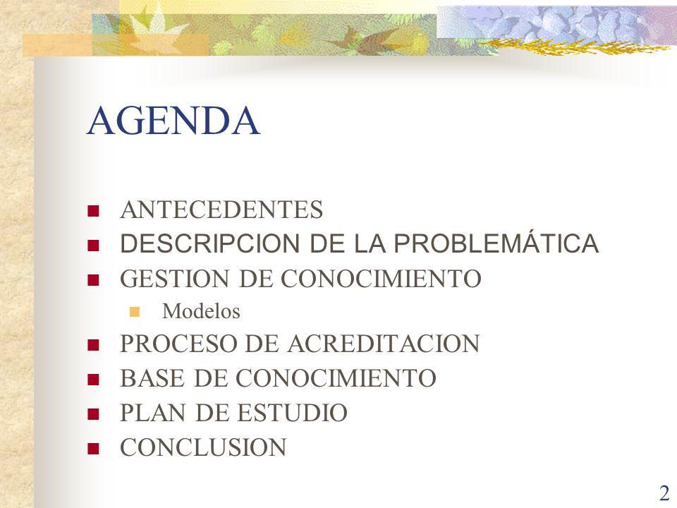 2 AGENDA ANTECEDENTES DESCRIPCION DE LA PROBLEMÁTICA GESTION DE CONOCIMIENTO Modelos PROCESO DE ACREDITACION BASE DE CONOCIMIENTO PLAN DE ESTUDIO CONC