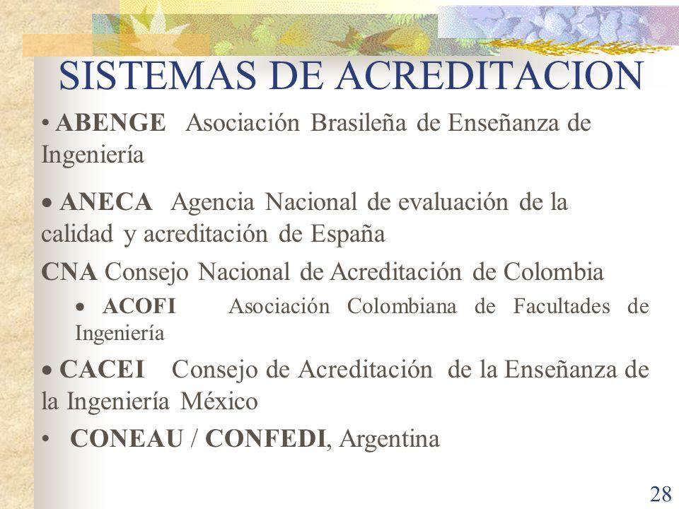 28 SISTEMAS DE ACREDITACION ABENGE Asociación Brasileña de Enseñanza de Ingeniería ANECA Agencia Nacional de evaluación de la calidad y acreditación d