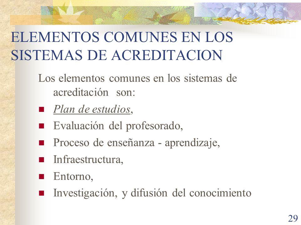29 ELEMENTOS COMUNES EN LOS SISTEMAS DE ACREDITACION Los elementos comunes en los sistemas de acreditación son: Plan de estudios, Evaluación del profe