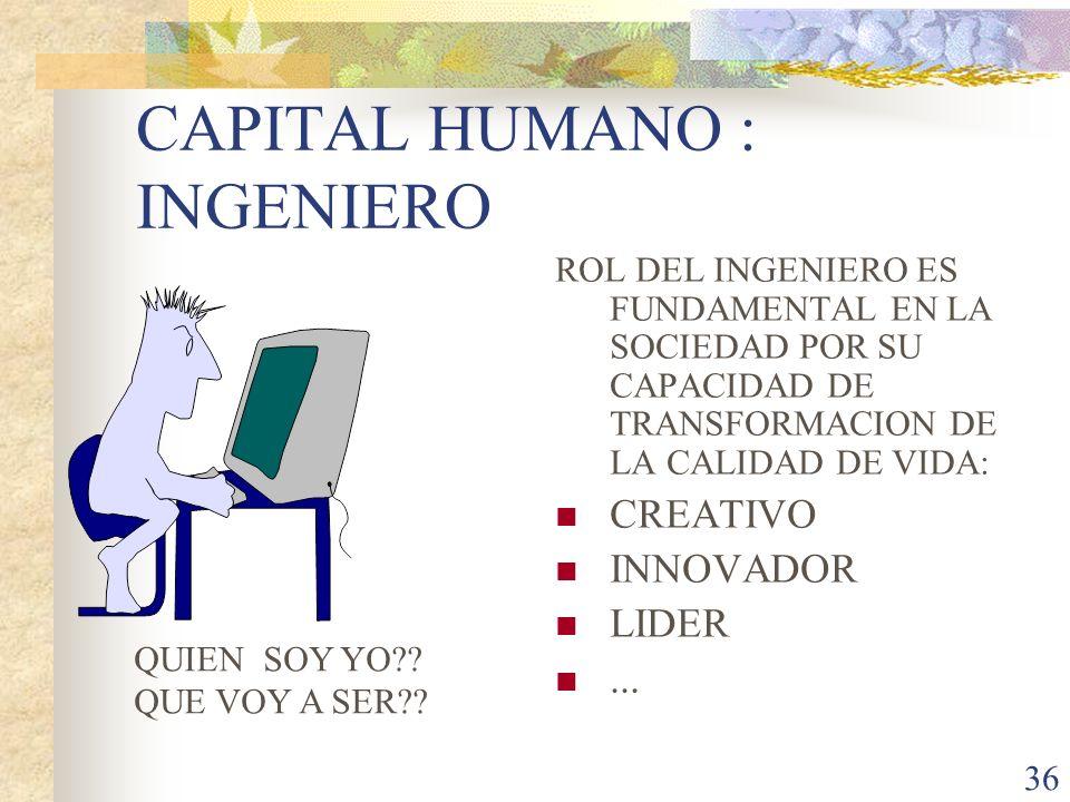 36 CAPITAL HUMANO : INGENIERO ROL DEL INGENIERO ES FUNDAMENTAL EN LA SOCIEDAD POR SU CAPACIDAD DE TRANSFORMACION DE LA CALIDAD DE VIDA: CREATIVO INNOV