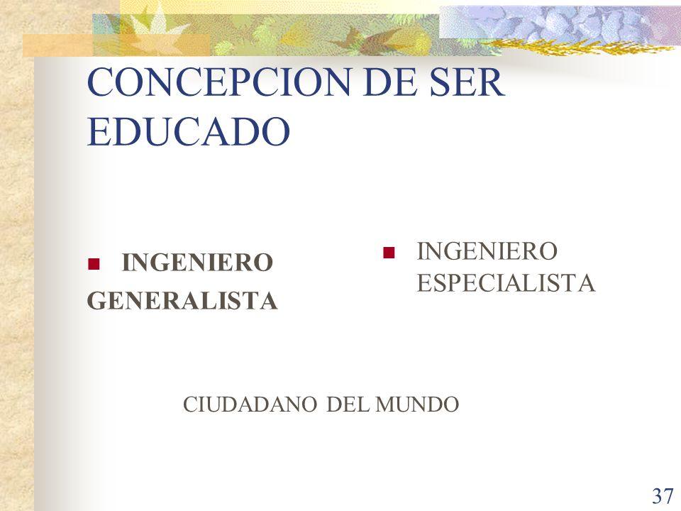 37 CONCEPCION DE SER EDUCADO INGENIERO GENERALISTA INGENIERO ESPECIALISTA CIUDADANO DEL MUNDO