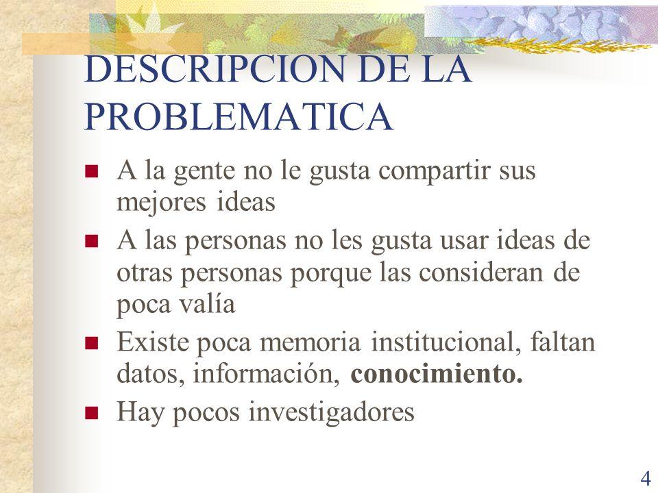 4 DESCRIPCION DE LA PROBLEMATICA A la gente no le gusta compartir sus mejores ideas A las personas no les gusta usar ideas de otras personas porque la