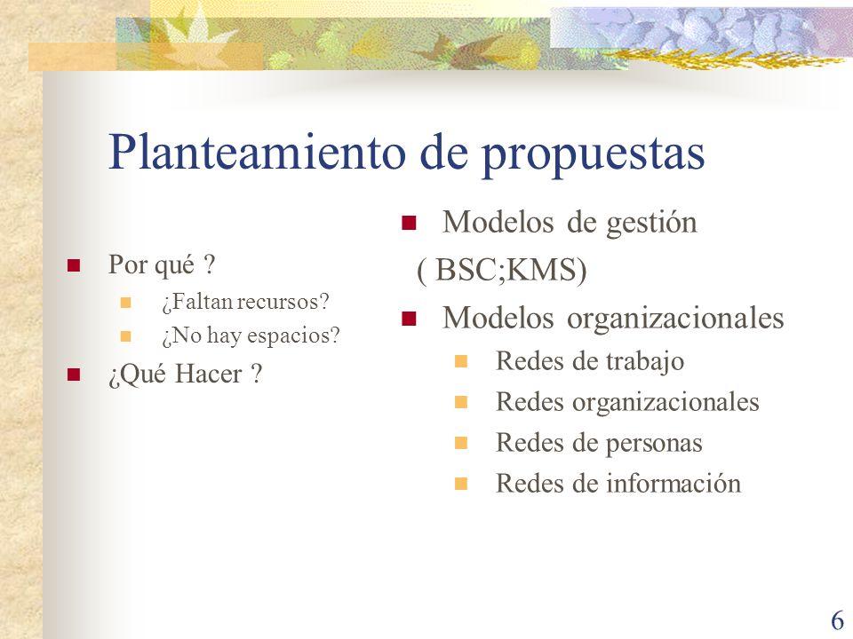 6 Planteamiento de propuestas Por qué ? ¿Faltan recursos? ¿No hay espacios? ¿Qué Hacer ? Modelos de gestión ( BSC;KMS) Modelos organizacionales Redes