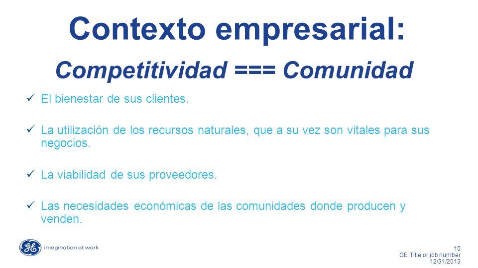 10 GE Title or job number 12/31/2013 Contexto empresarial: El bienestar de sus clientes.
