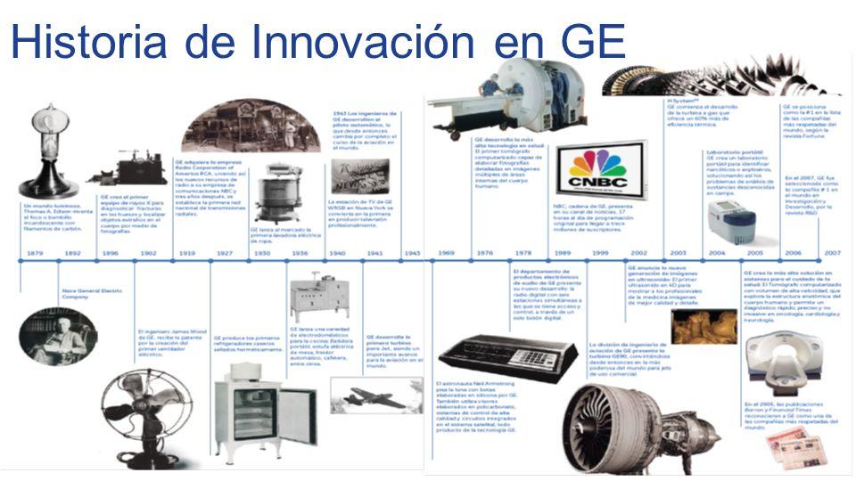Historia de Innovación en GE