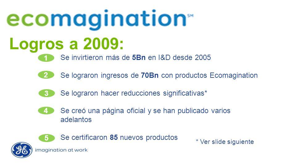 Se invirtieron más de 5Bn en I&D desde 2005 Se lograron ingresos de 70Bn con productos Ecomagination Se lograron hacer reducciones significativas* Se creó una página oficial y se han publicado varios adelantos Se certificaron 85 nuevos productos 1 2 Logros a 2009: 5 * Ver slide siguiente 3 4