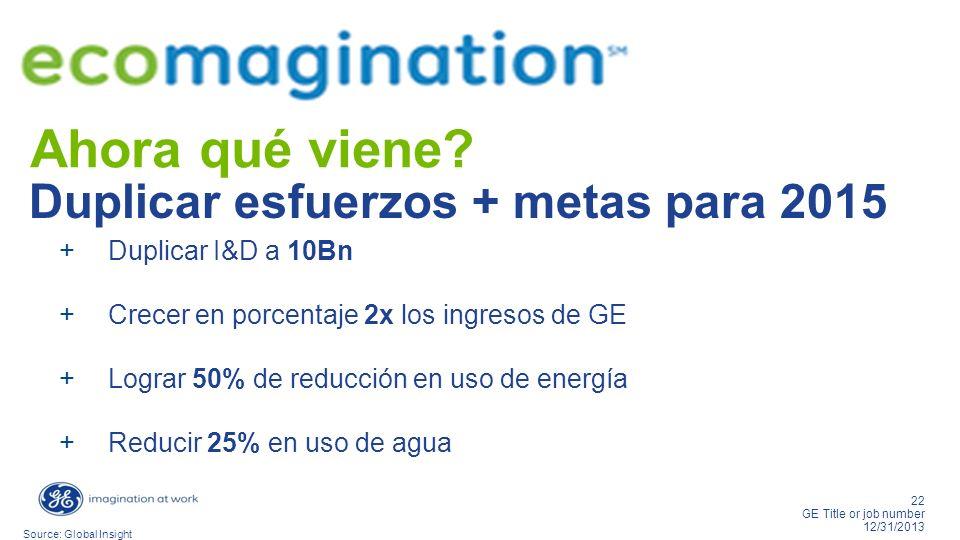 22 GE Title or job number 12/31/2013 Duplicar esfuerzos + metas para 2015 Source: Global Insight 2X +Duplicar I&D a 10Bn +Crecer en porcentaje 2x los ingresos de GE +Lograr 50% de reducción en uso de energía +Reducir 25% en uso de agua Ahora qué viene