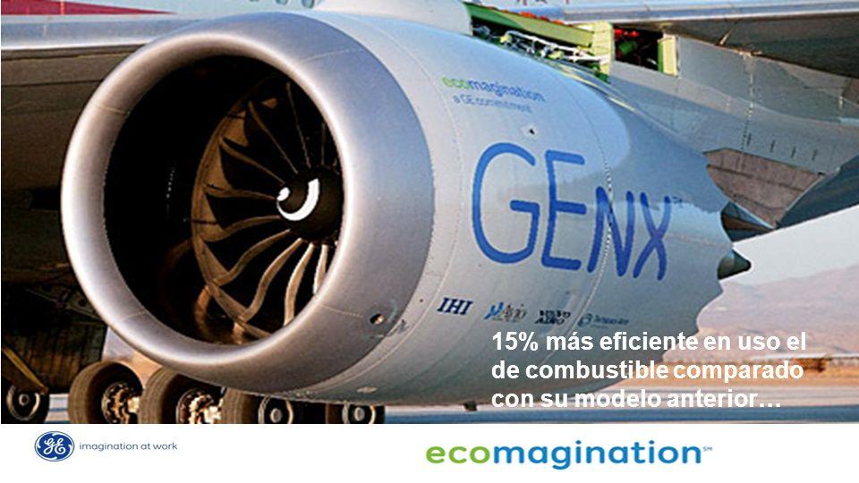 15% más eficiente en uso el de combustible comparado con su modelo anterior…