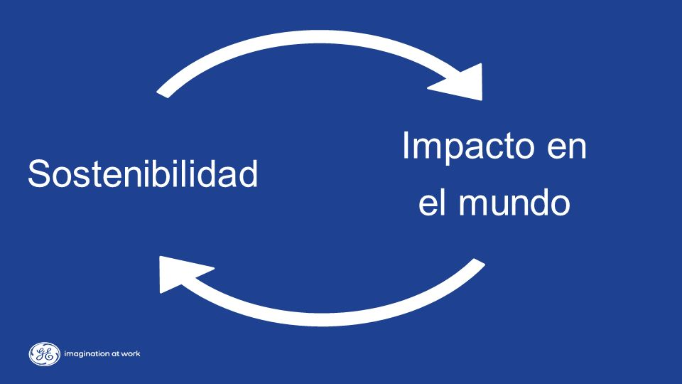 Impacto en el mundo Sostenibilidad
