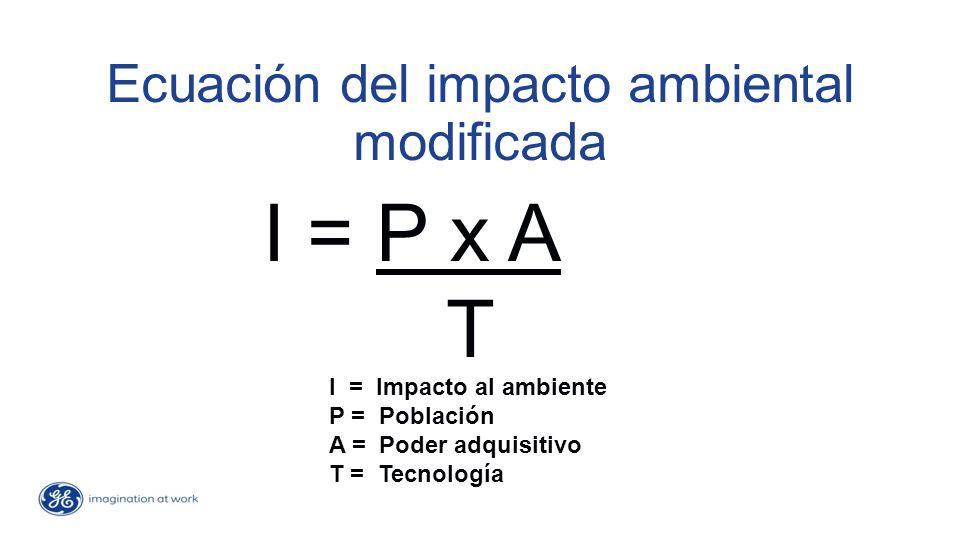 Ecuación del impacto ambiental modificada I = P x A T I = Impacto al ambiente P = Población A = Poder adquisitivo T = Tecnología