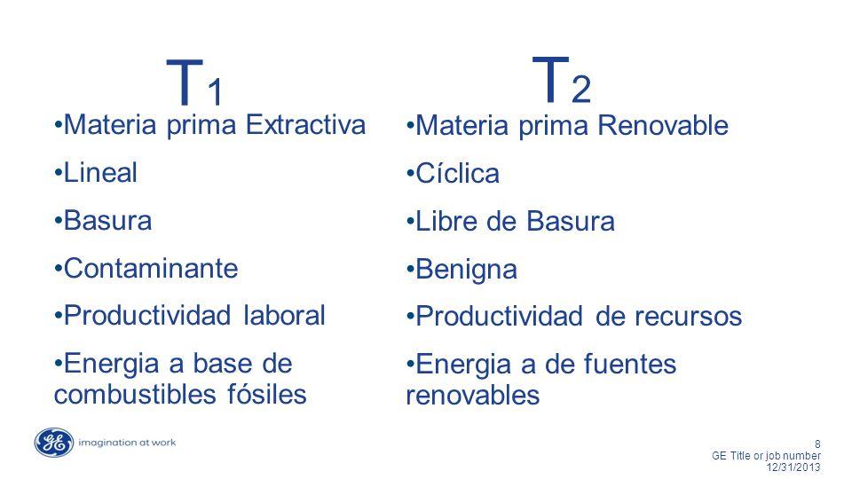 8 GE Title or job number 12/31/2013 T1T1 Materia prima Extractiva Lineal Basura Contaminante Productividad laboral Energia a base de combustibles fósiles T2 T2 Materia prima Renovable Cíclica Libre de Basura Benigna Productividad de recursos Energia a de fuentes renovables