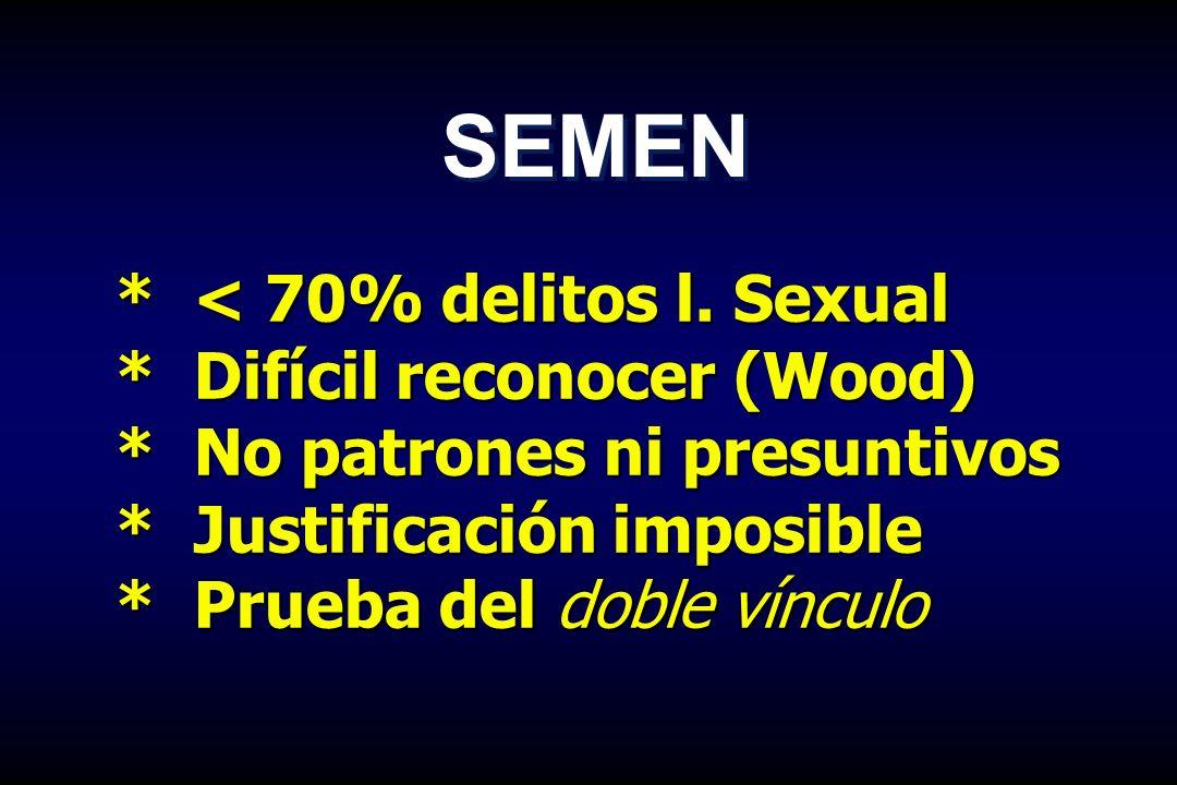 * < 70% delitos l. Sexual * Difícil reconocer (Wood) * No patrones ni presuntivos * Justificación imposible * Prueba del doble vínculo SEMEN