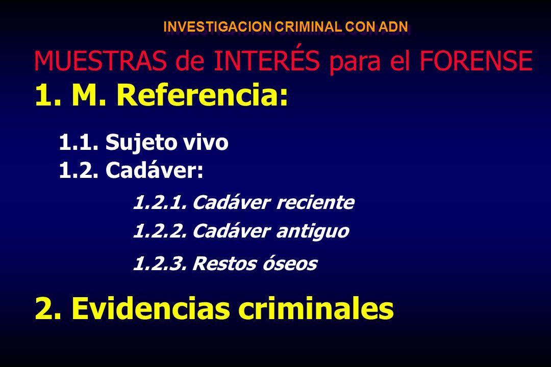 INVESTIGACION CRIMINAL CON ADN MUESTRAS de INTERÉS para el FORENSE 1. 1. M. Referencia: 1.1. Sujeto vivo 1.2. Cadáver: 1.2.1. Cadáver reciente 1.2.2.