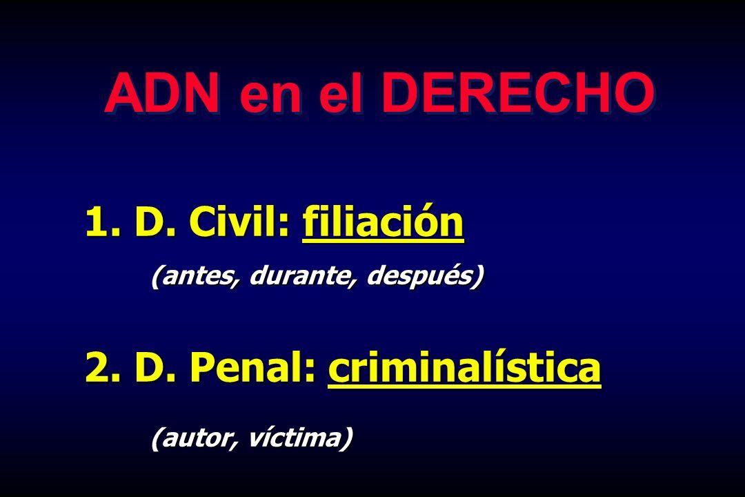 1. D. Civil: filiación (antes, durante, después) 2. D. Penal: criminalística (autor, víctima) ADN en el DERECHO
